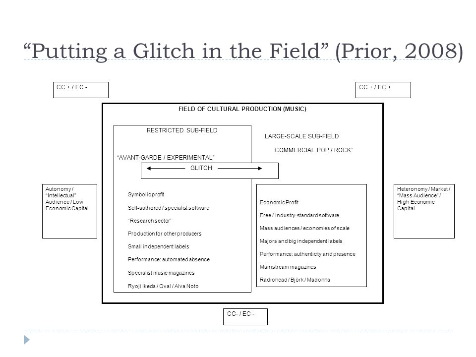 """""""Putting a Glitch in the Field"""" (Prior, 2008) FIELD OF CULTURAL PRODUCTION (MUSIC) LARGLARGE-SCALE SUB-FIELD """"COMMECOMMERCIAL POP / ROCK"""" Autonomy / """""""