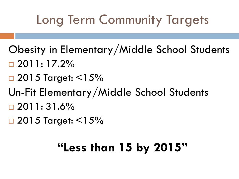 Long Term Community Targets Obesity in Elementary/Middle School Students  2011: 17.2%  2015 Target: <15% Un-Fit Elementary/Middle School Students  2011: 31.6%  2015 Target: <15% Less than 15 by 2015