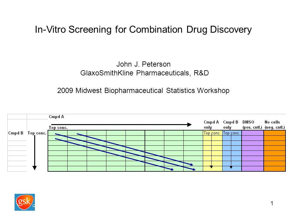 1 In-Vitro Screening for Combination Drug Discovery John J.