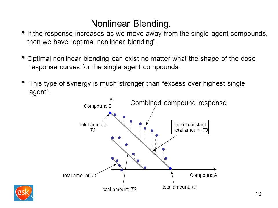 19 Nonlinear Blending.