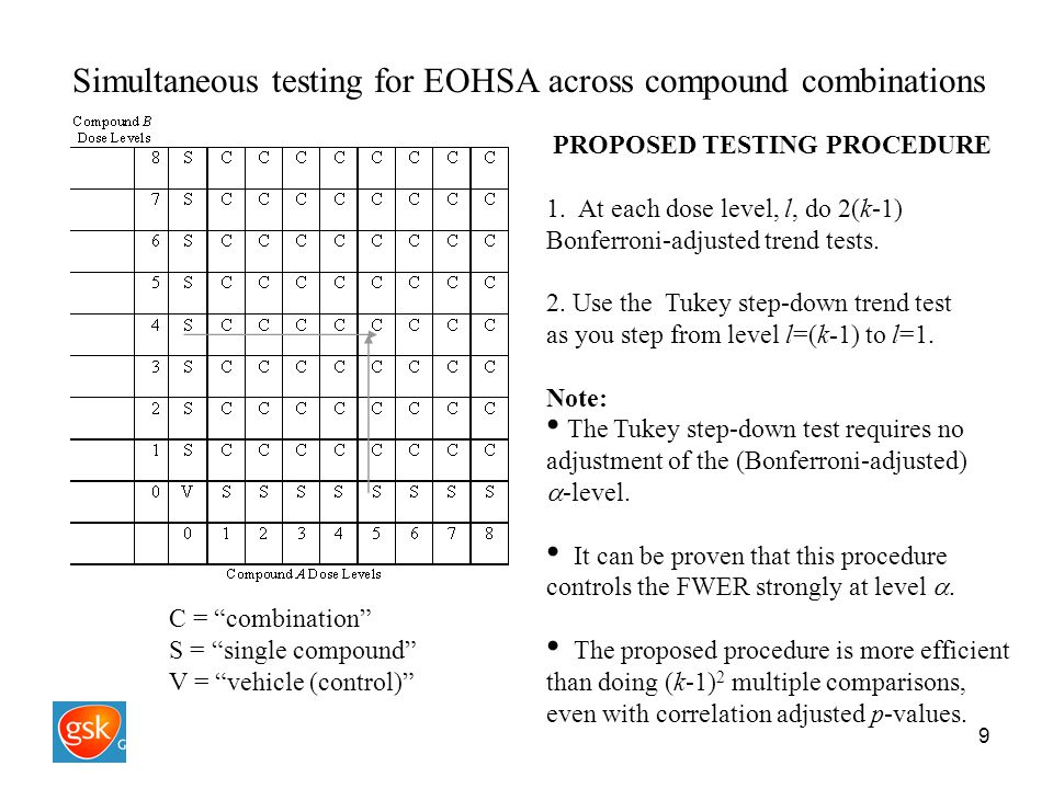 9 Simultaneous testing for EOHSA across compound combinations C = combination S = single compound V = vehicle (control) PROPOSED TESTING PROCEDURE 1.