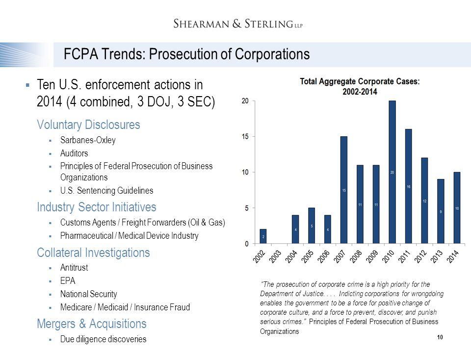 FCPA Trends: Prosecution of Corporations Voluntary Disclosures  Sarbanes-Oxley  Auditors  Principles of Federal Prosecution of Business Organizatio