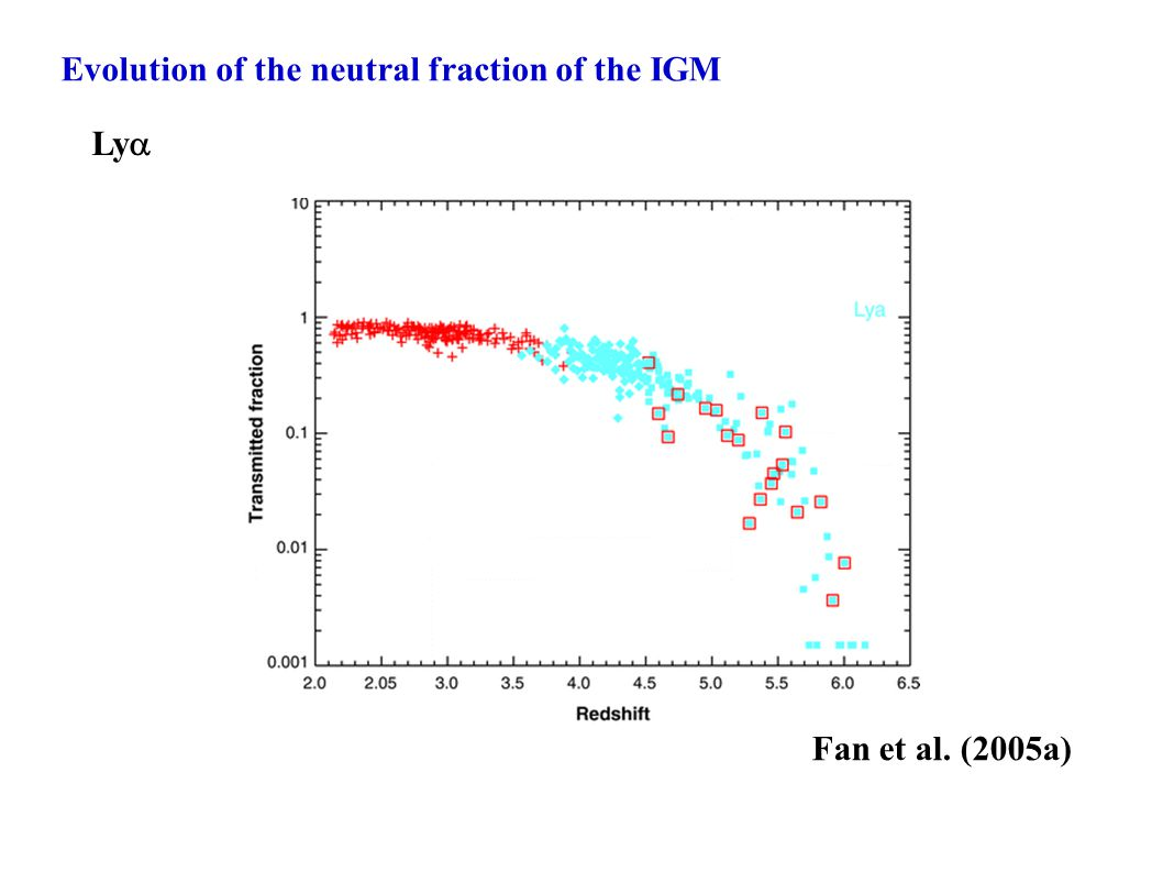 Fan et al. (2005a) Ly  Evolution of the neutral fraction of the IGM