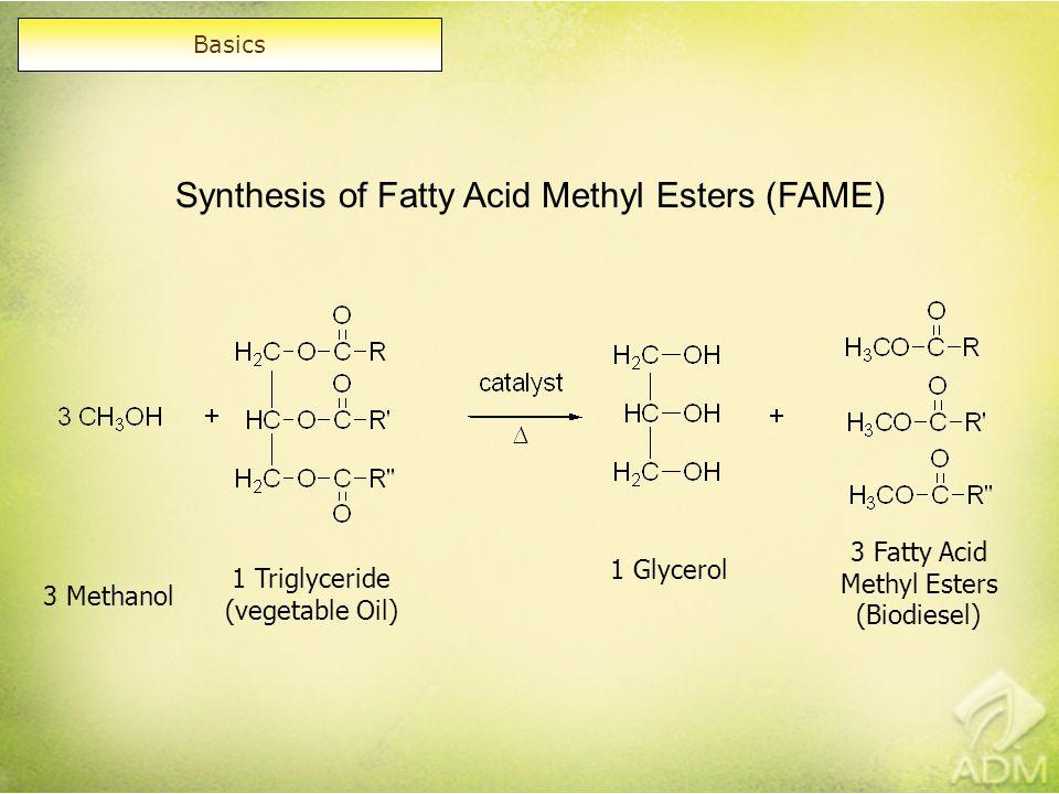 Which blend makes sense? B 100:biodegradability B 20:emission reduction B 2:lubricity