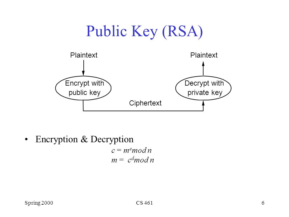 Spring 2000CS 4617 RSA (cont) Choose two large prime numbers p and q (each 256 bits) Multiply p and q together to get n Choose the encryption key e, such that e and (p - 1) x (q - 1) are relatively prime.