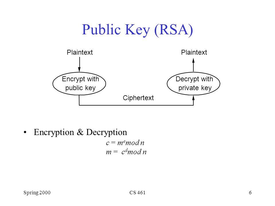 Spring 2000CS 4616 Public Key (RSA) Encryption & Decryption c = m e mod n m = c d mod n Plaintext Encrypt with public key Ciphertext Plaintext Decrypt
