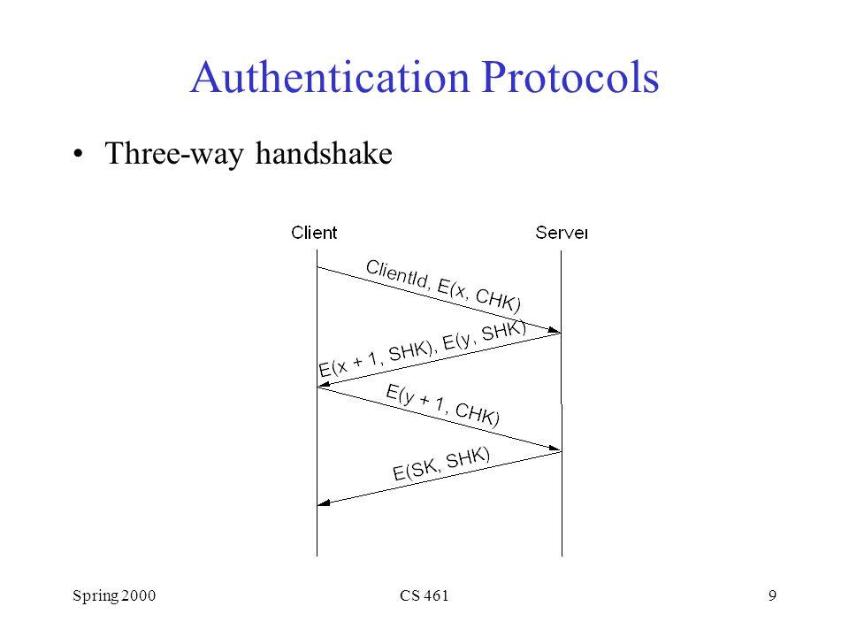 Spring 2000CS 4619 Authentication Protocols Three-way handshake