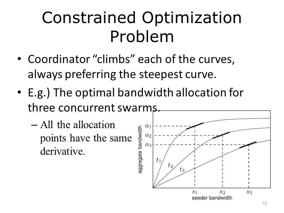 Constrained Optimization Problem Coordinator climbs each of the curves, always preferring the steepest curve.