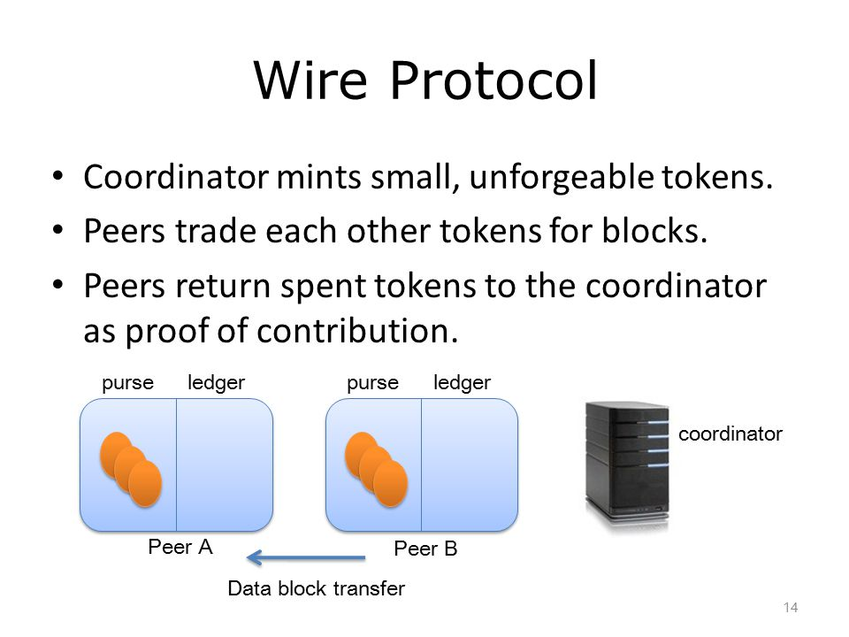 Wire Protocol Coordinator mints small, unforgeable tokens. Peers trade each other tokens for blocks. Peers return spent tokens to the coordinator as p