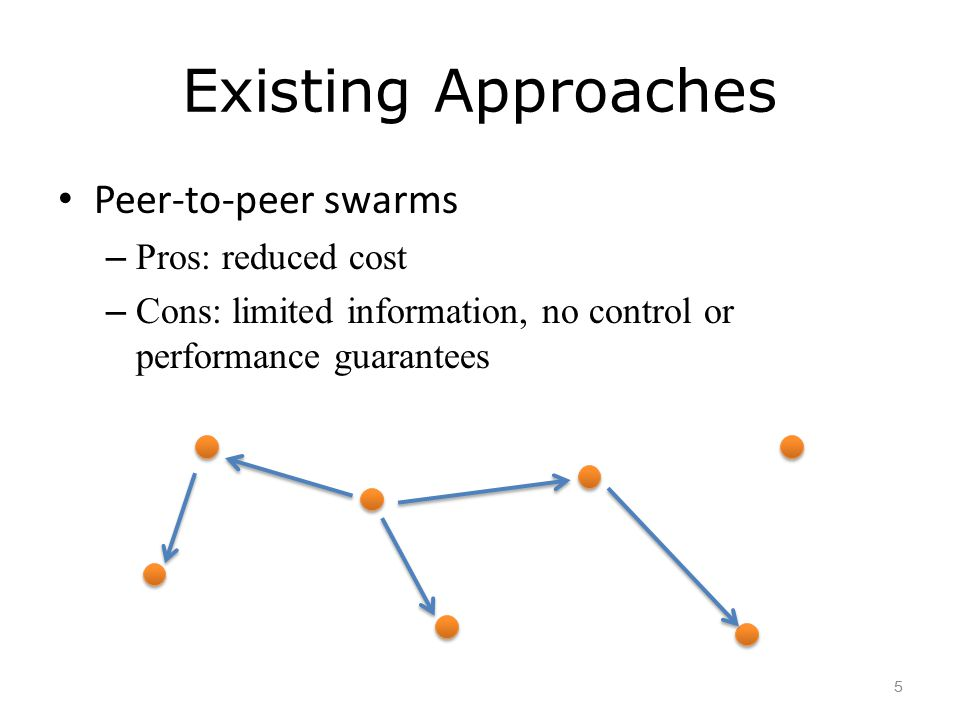 Goals High performance Low cost of deployment Performance guarantees – Administrator can control over swarm performance Scalability 6