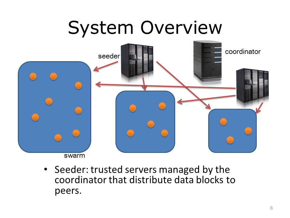 System Overview Seeder: trusted servers managed by the coordinator that distribute data blocks to peers. seeder coordinator swarm 8