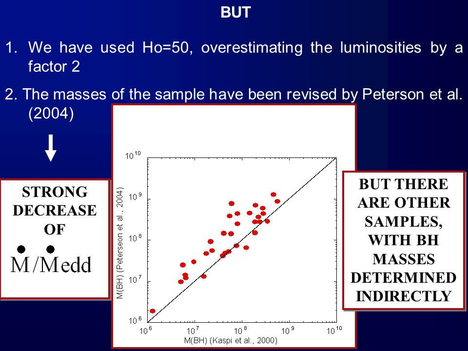 BUT 1.We have used Ho=50, overestimating the luminosities by a factor 2 2.