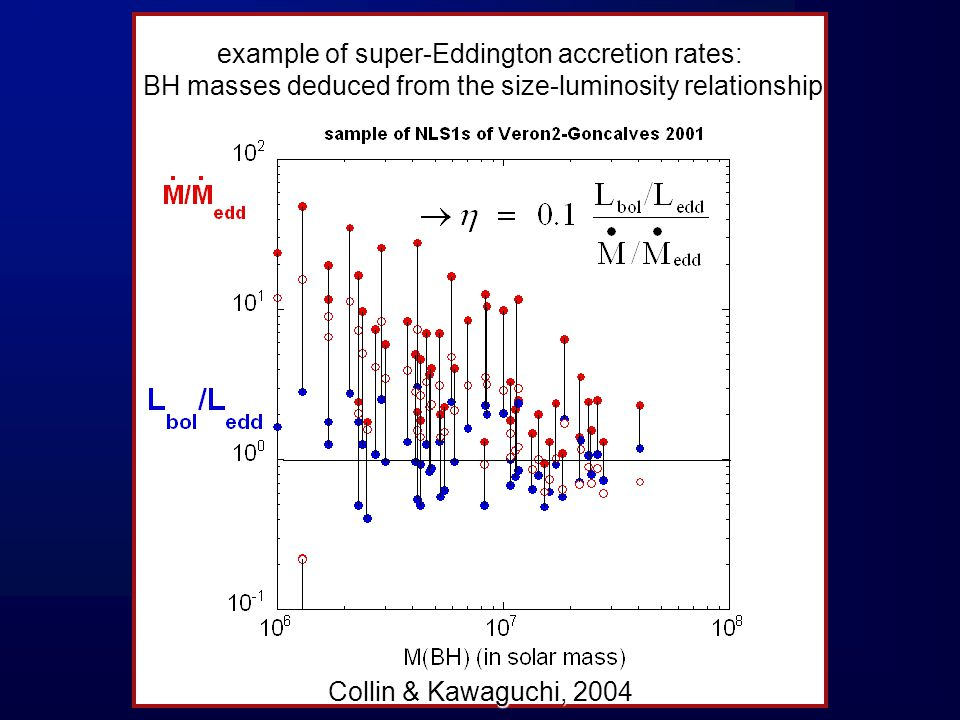 example of super-Eddington accretion rates: Collin & Kawaguchi, 2004 BH masses deduced from the size-luminosity relationship