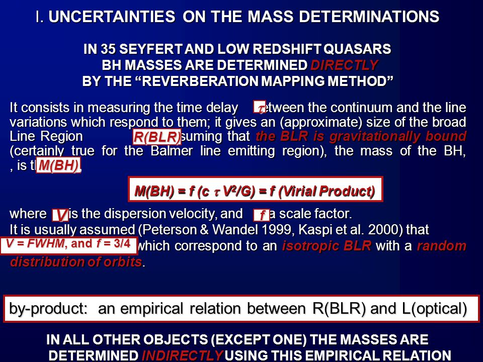 cos  =0.7, Corr-bol=10 L/Ledd=1 L/Ledd=0.1 Let assume that Lopt is due to a thin accretion disk (as usually accepted) In the optical, the AD radiates locally like a BB (Hubeny et al.
