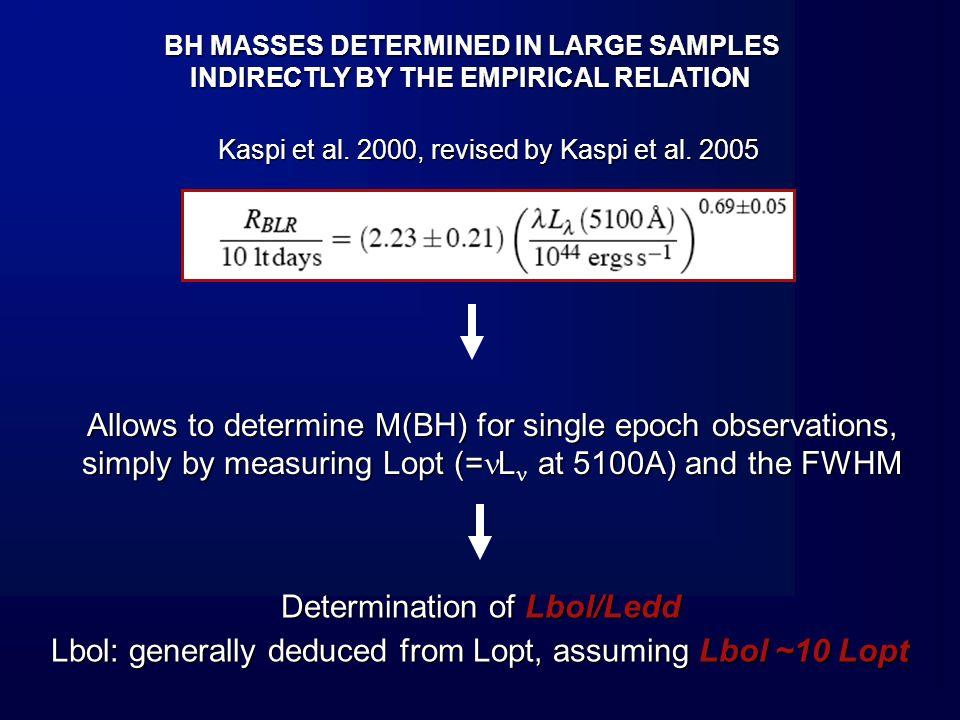 Super-Eddington accretion rates are well explained by slim disks Collin & Kawaguchi, 2004