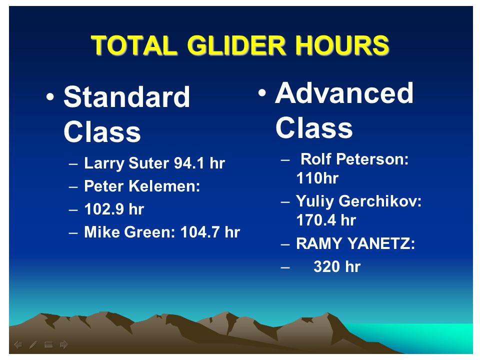 TOTAL GLIDER HOURS Advanced Class – Rolf Peterson: 110hr –Yuliy Gerchikov: 170.4 hr –RAMY YANETZ: – 320 hr Standard Class –Larry Suter 94.1 hr –Peter Kelemen: –102.9 hr –Mike Green: 104.7 hr