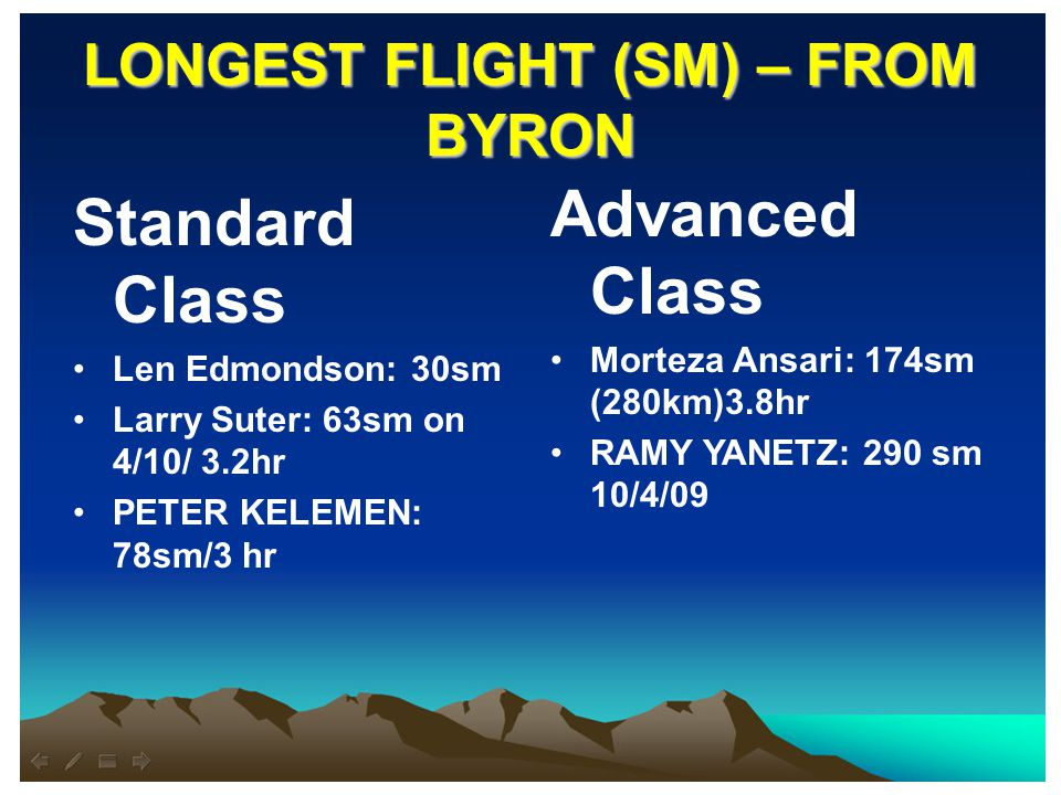 LONGEST FLIGHT (SM) – FROM BYRON Standard Class Len Edmondson: 30sm Larry Suter: 63sm on 4/10/ 3.2hr PETER KELEMEN: 78sm/3 hr Advanced Class Morteza Ansari: 174sm (280km)3.8hr RAMY YANETZ: 290 sm 10/4/09