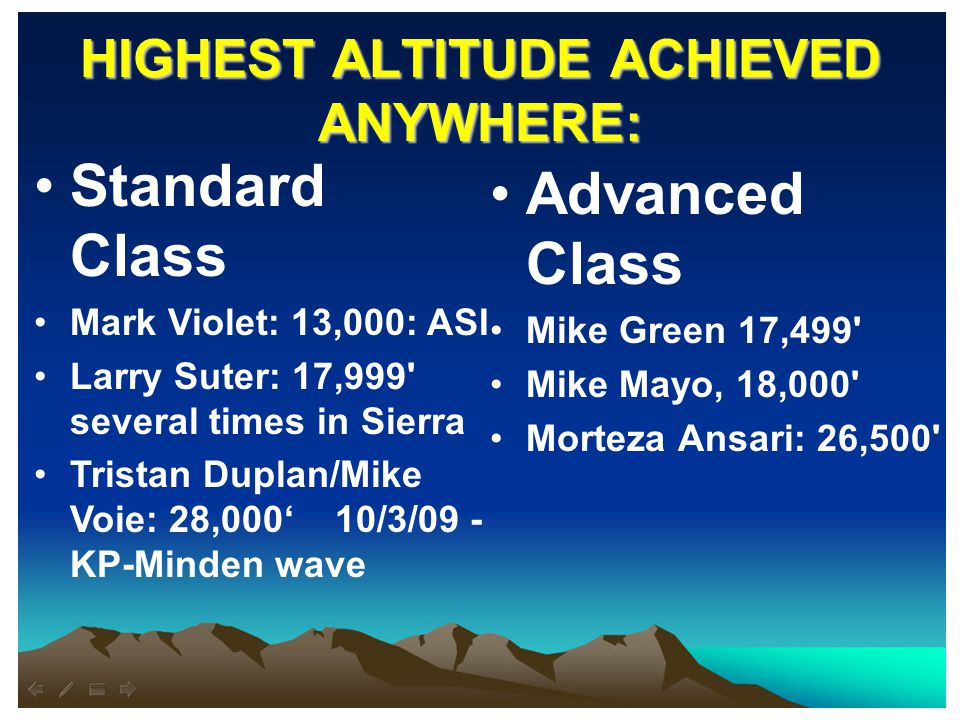 HIGHEST ALTITUDE ACHIEVED ANYWHERE: Advanced Class Mike Green 17,499 Mike Mayo, 18,000 Morteza Ansari: 26,500 Standard Class Mark Violet: 13,000: ASI Larry Suter: 17,999 several times in Sierra Tristan Duplan/Mike Voie: 28,000' 10/3/09 - KP-Minden wave