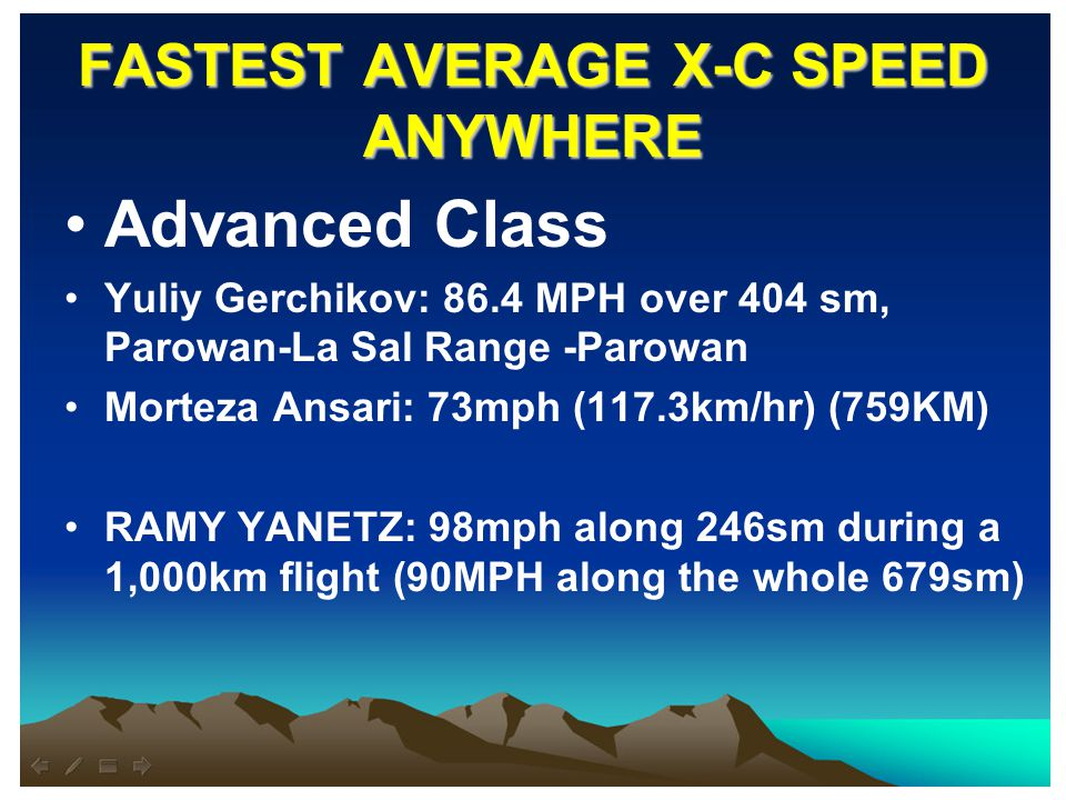 FASTEST AVERAGE X-C SPEED ANYWHERE Advanced Class Yuliy Gerchikov: 86.4 MPH over 404 sm, Parowan-La Sal Range -Parowan Morteza Ansari: 73mph (117.3km/hr) (759KM) RAMY YANETZ: 98mph along 246sm during a 1,000km flight (90MPH along the whole 679sm)