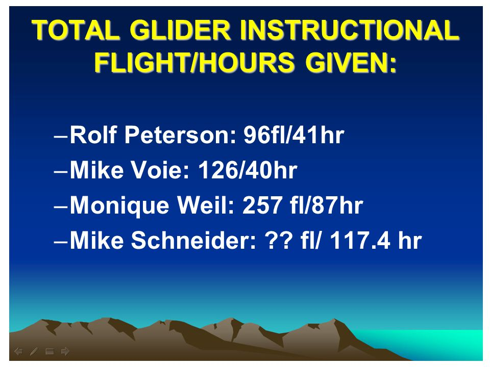 TOTAL GLIDER INSTRUCTIONAL FLIGHT/HOURS GIVEN: –Rolf Peterson: 96fl/41hr –Mike Voie: 126/40hr –Monique Weil: 257 fl/87hr –Mike Schneider: .