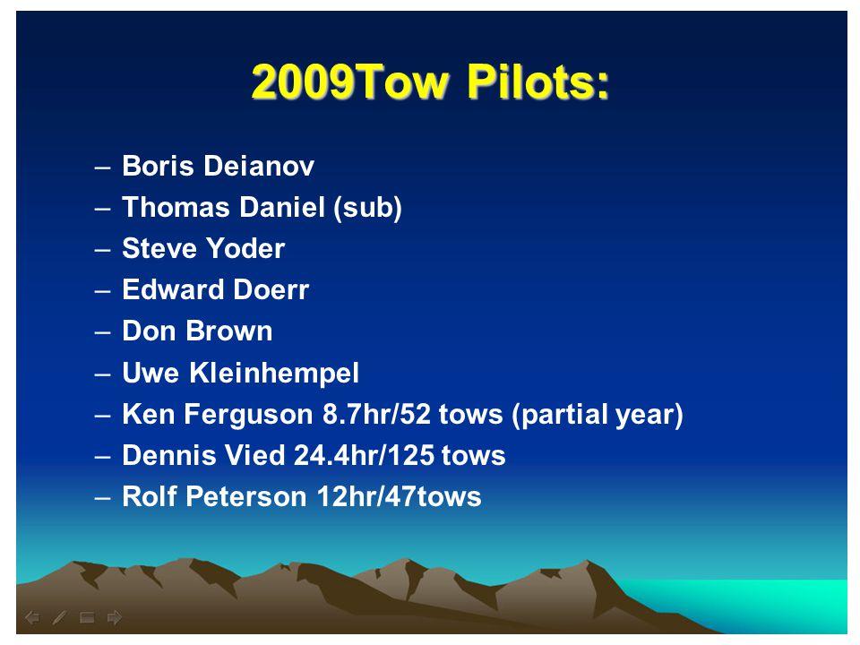 2009Tow Pilots: –Boris Deianov –Thomas Daniel (sub) –Steve Yoder –Edward Doerr –Don Brown –Uwe Kleinhempel –Ken Ferguson 8.7hr/52 tows (partial year) –Dennis Vied 24.4hr/125 tows –Rolf Peterson 12hr/47tows
