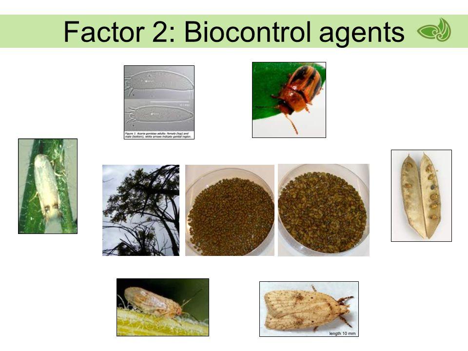 Factor 2: Biocontrol agents