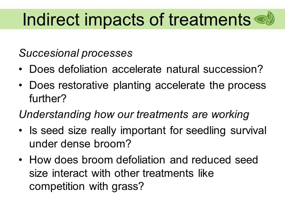Succesional processes Does defoliation accelerate natural succession.