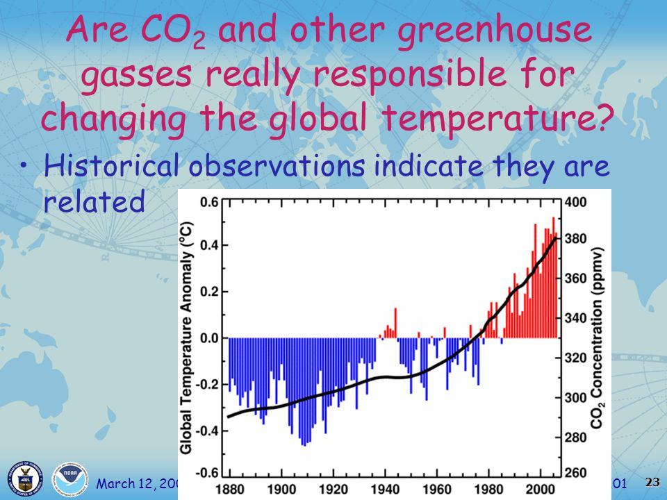 23 Climate Change 101March 12, 2007 Are CO 2 and other greenhouse gasses really responsible for changing the global temperature.