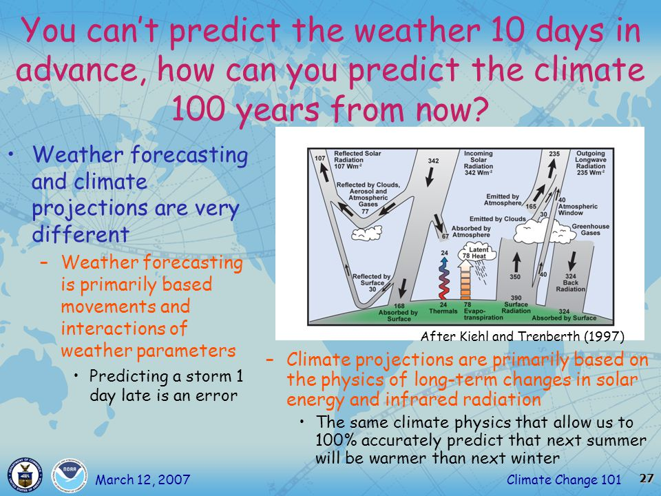 27 Climate Change 101March 12, 2007 You can't predict the weather 10 days in advance, how can you predict the climate 100 years from now.