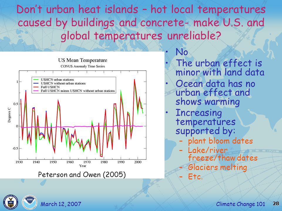28 Climate Change 101March 12, 2007 Don't urban heat islands – hot local temperatures caused by buildings and concrete- make U.S.
