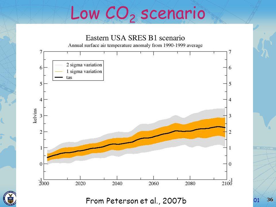 36 Climate Change 101March 12, 2007 Low CO 2 scenario From Peterson et al., 2007b