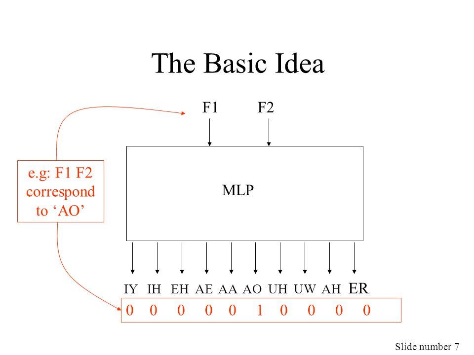 Slide number 8 Understanding the MLP ? F1F2 AA F1F2 AA F1F2 AA