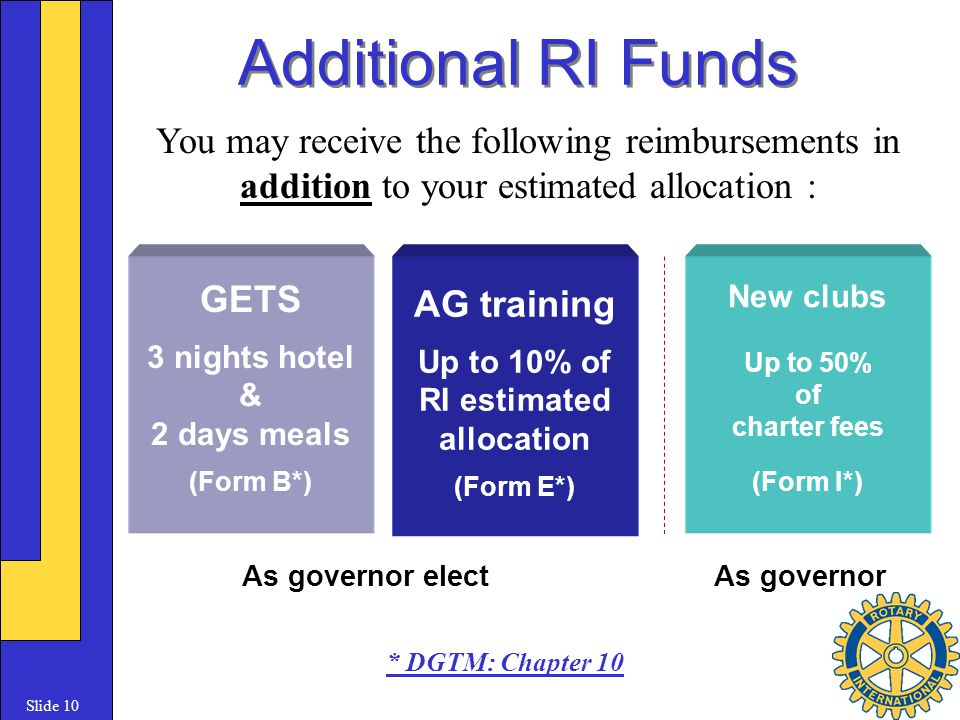 Slide 10 Additional RI Funds * DGTM: Chapter 10 AG training Up to 10% of RI estimated allocation (Form E*) GETS 3 nights hotel & 2 days meals (Form B*) New clubs Up to 50% of charter fees (Form I*) You may receive the following reimbursements in addition to your estimated allocation : As governorAs governor elect