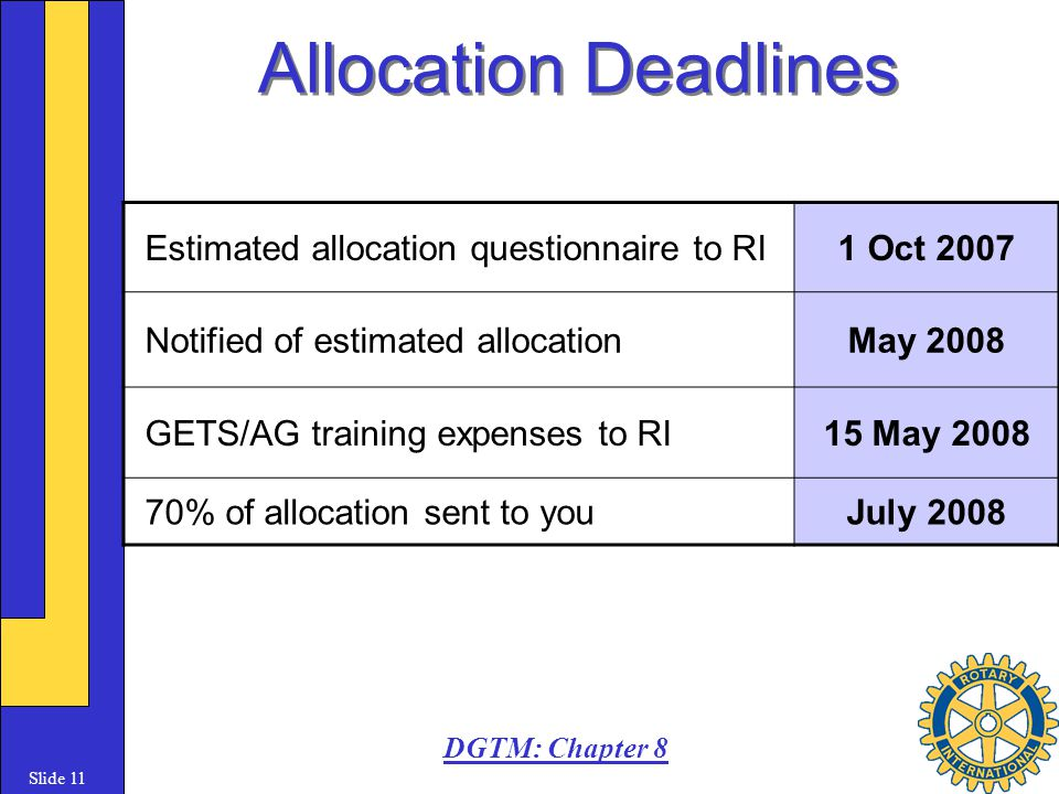 Slide 11 Allocation Deadlines DGTM: Chapter 8 Estimated allocation questionnaire to RI1 Oct 2007 Notified of estimated allocationMay 2008 GETS/AG training expenses to RI15 May 2008 70% of allocation sent to youJuly 2008