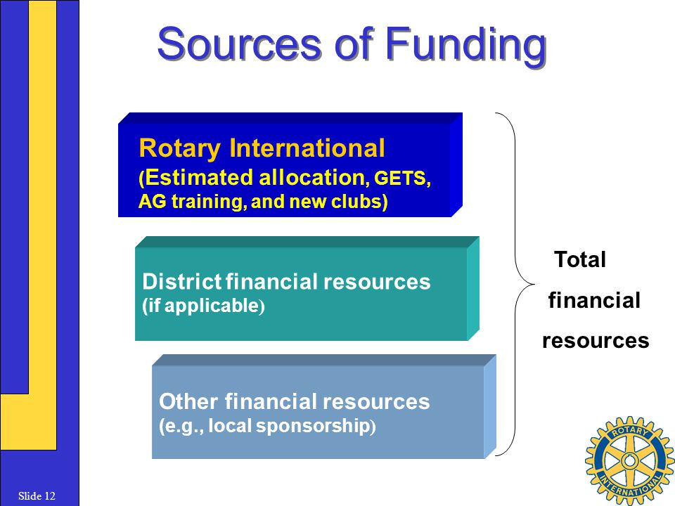 Slide 12 Sources of Funding Rotary International ( Estimated allocation, GETS, AG training, and new clubs) District financial resources (if applicable ) Other financial resources (e.g., local sponsorship ) Total financial resources