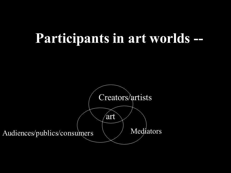 Participants in art worlds -- Mediators Creators/artists Audiences/publics/consumers art
