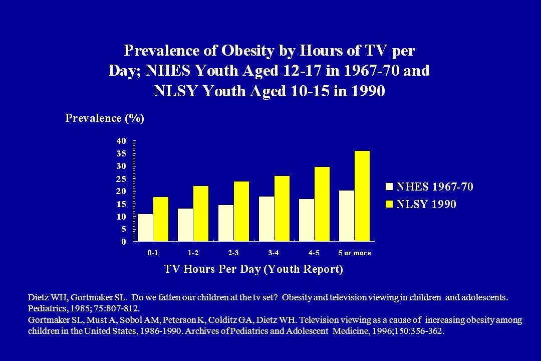 Dietz WH, Gortmaker SL. Do we fatten our children at the tv set.