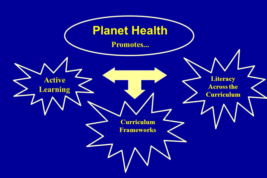 Planet Health Promotes... Active Learning Curriculum Frameworks Literacy Across the Curriculum