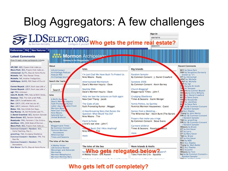 Blog Aggregators: A few challenges Who gets the prime real estate.