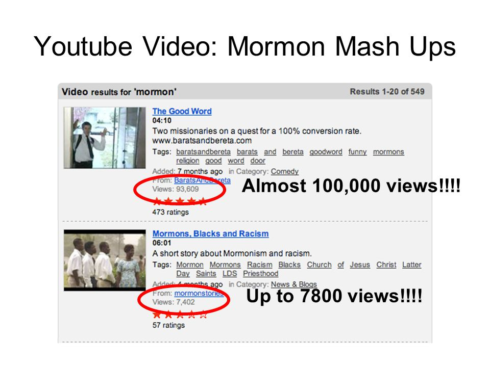 Youtube Video: Mormon Mash Ups Almost 100,000 views!!!! Up to 7800 views!!!!