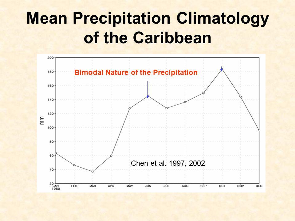Mean Precipitation Climatology of the Caribbean Bimodal Nature of the Precipitation Chen et al.