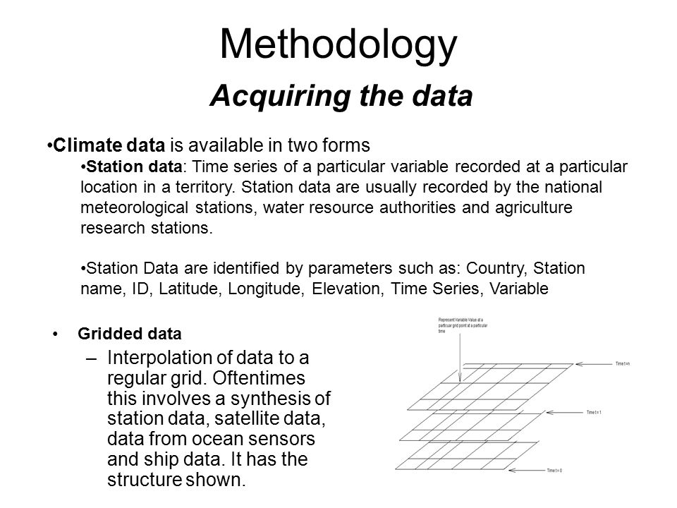 Methodology Gridded data –Interpolation of data to a regular grid.