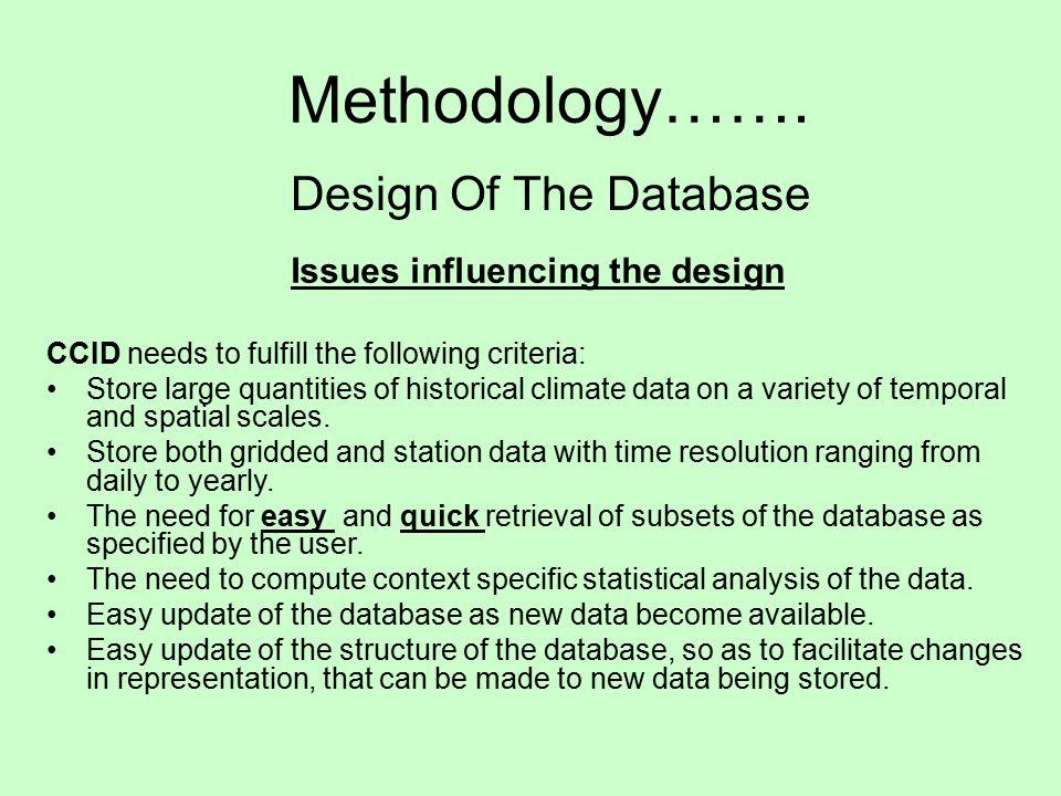 Methodology…….