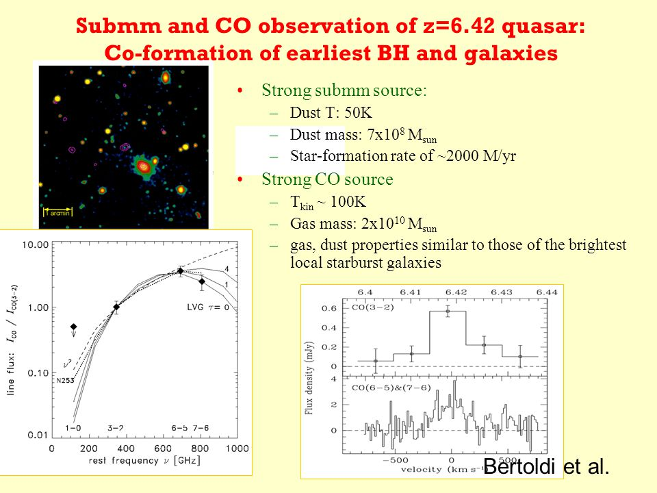 Submm and CO observation of z=6.42 quasar: Co-formation of earliest BH and galaxies Strong submm source: –Dust T: 50K –Dust mass: 7x10 8 M sun –Star-formation rate of ~2000 M/yr Strong CO source –T kin ~ 100K –Gas mass: 2x10 10 M sun –gas, dust properties similar to those of the brightest local starburst galaxies Bertoldi et al.