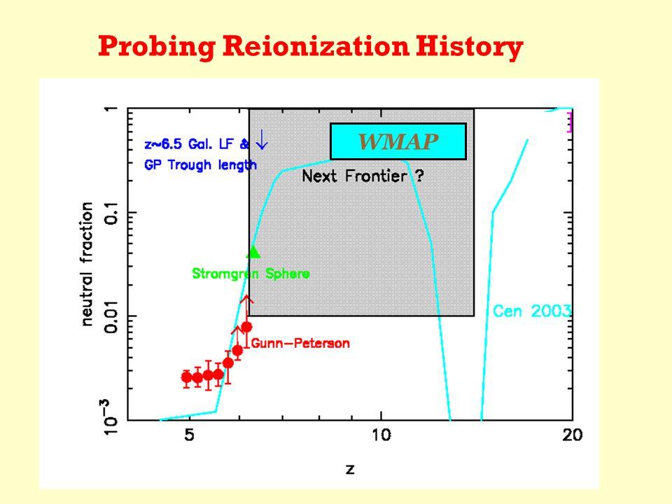 Probing Reionization History WMAP