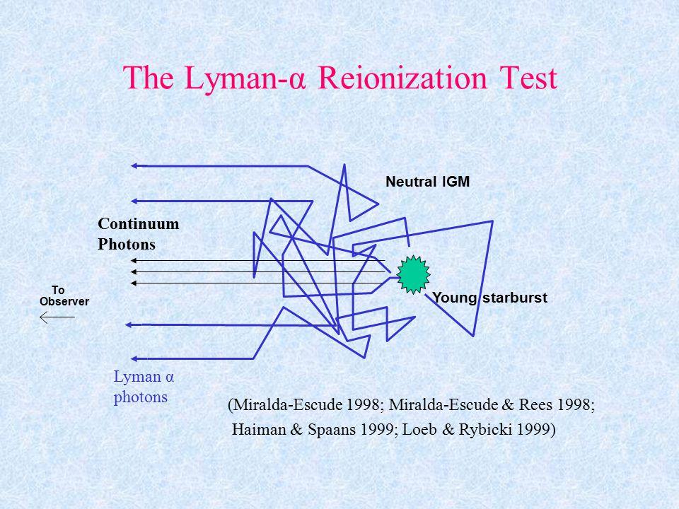 The Lyman-α Reionization Test To Observer Neutral IGM Young starburst Lyman α photons Continuum Photons (Miralda-Escude 1998; Miralda-Escude & Rees 1998; Haiman & Spaans 1999; Loeb & Rybicki 1999)