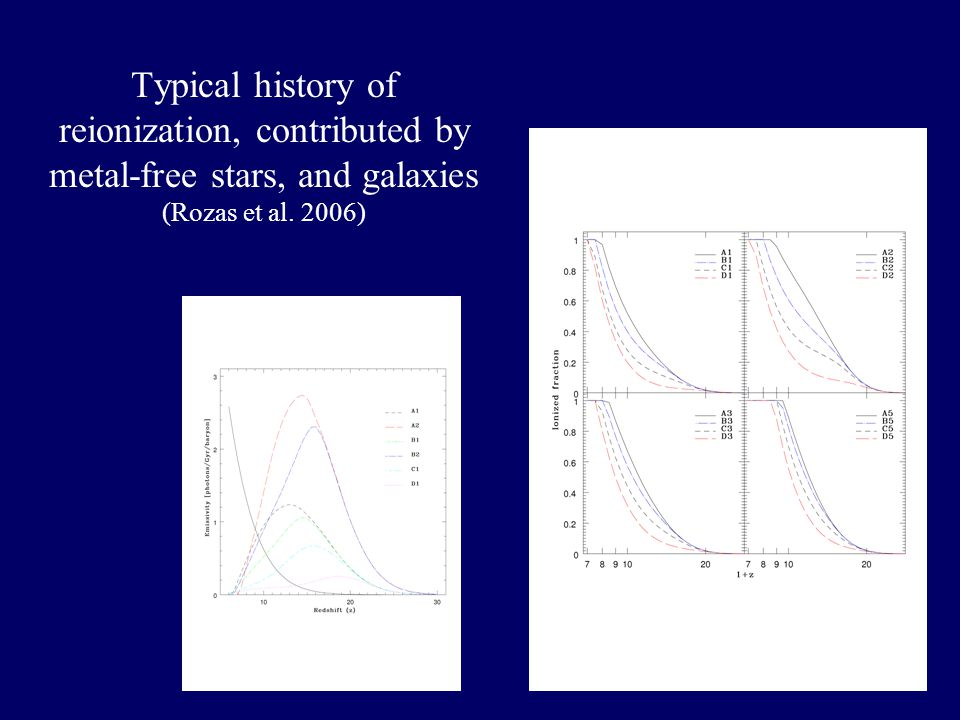 Typical history of reionization, contributed by metal-free stars, and galaxies (Rozas et al. 2006)