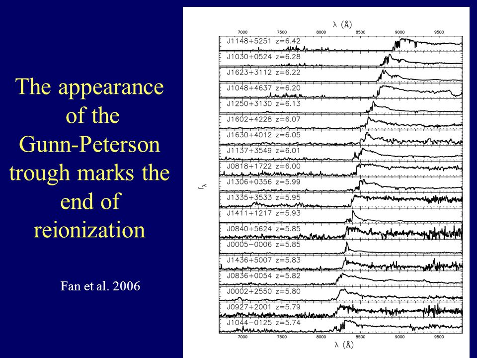 The appearance of the Gunn-Peterson trough marks the end of reionization Fan et al. 2006