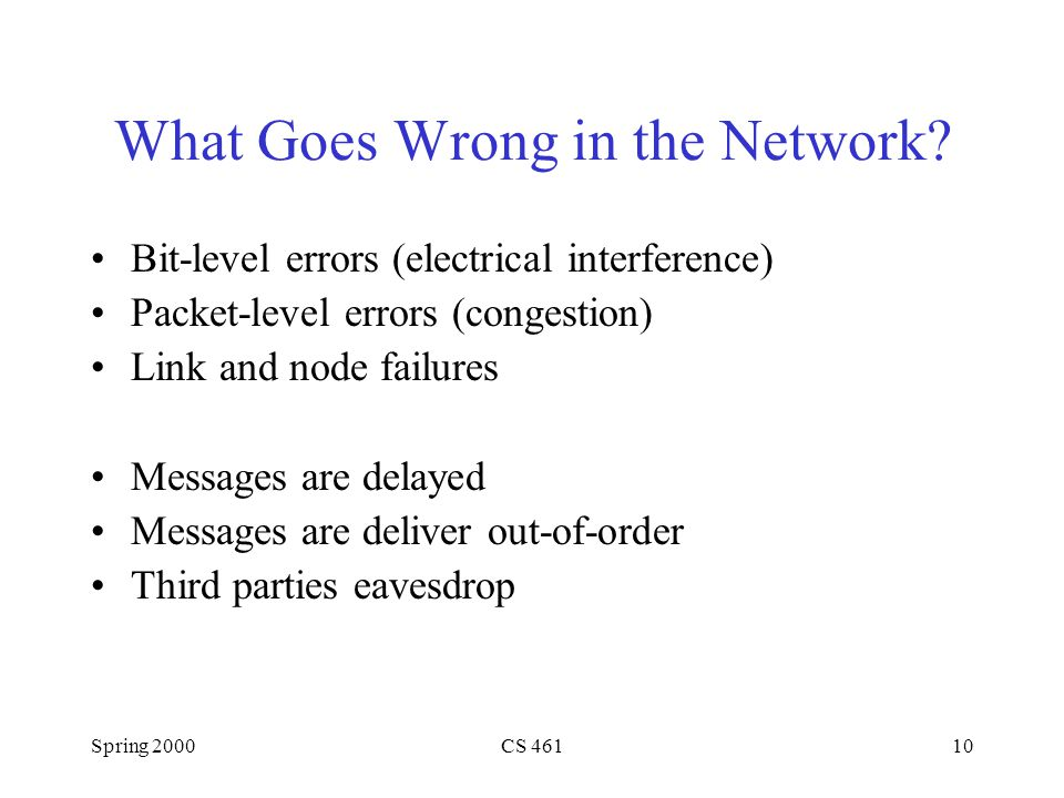 Spring 2000CS 46110 What Goes Wrong in the Network.