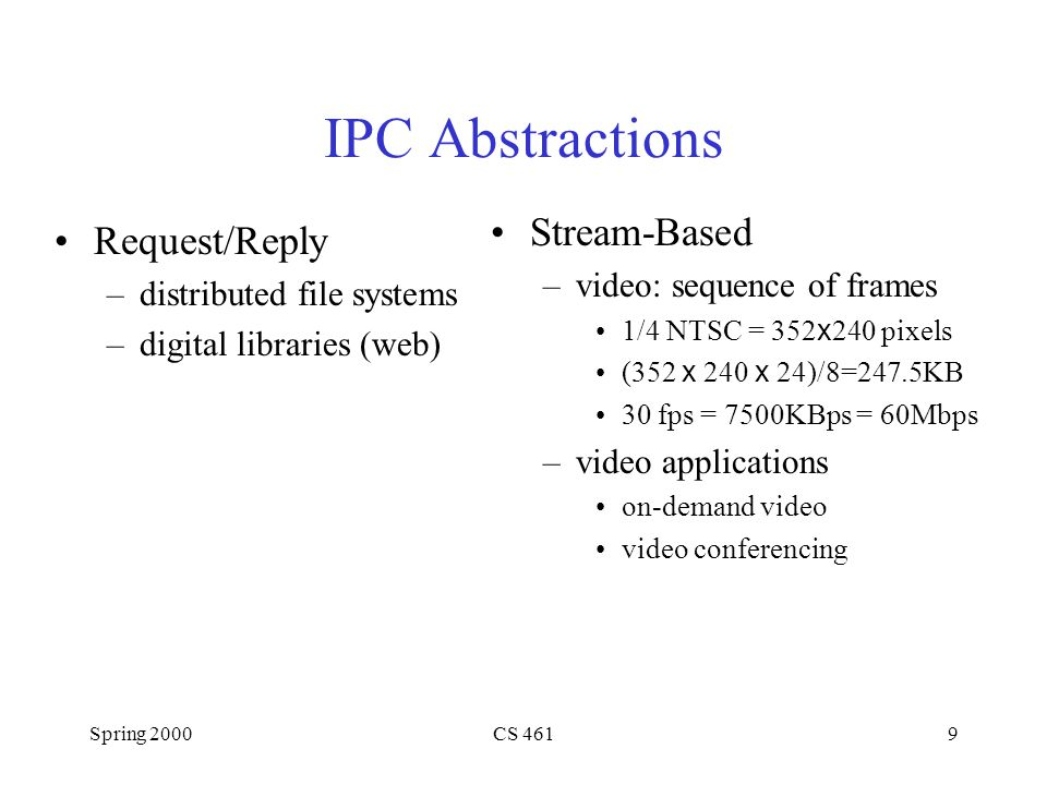 Spring 2000CS 4619 IPC Abstractions Request/Reply –distributed file systems –digital libraries (web) Stream-Based –video: sequence of frames 1/4 NTSC = 352 x 240 pixels (352 x 240 x 24)/8=247.5KB 30 fps = 7500KBps = 60Mbps –video applications on-demand video video conferencing
